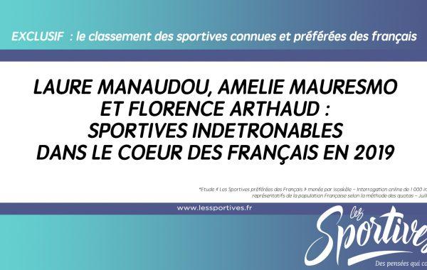 Bannière étude sportives connues et préférées des français
