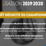 Fin du championnat 2019-2020 handball Ligue Butagaz