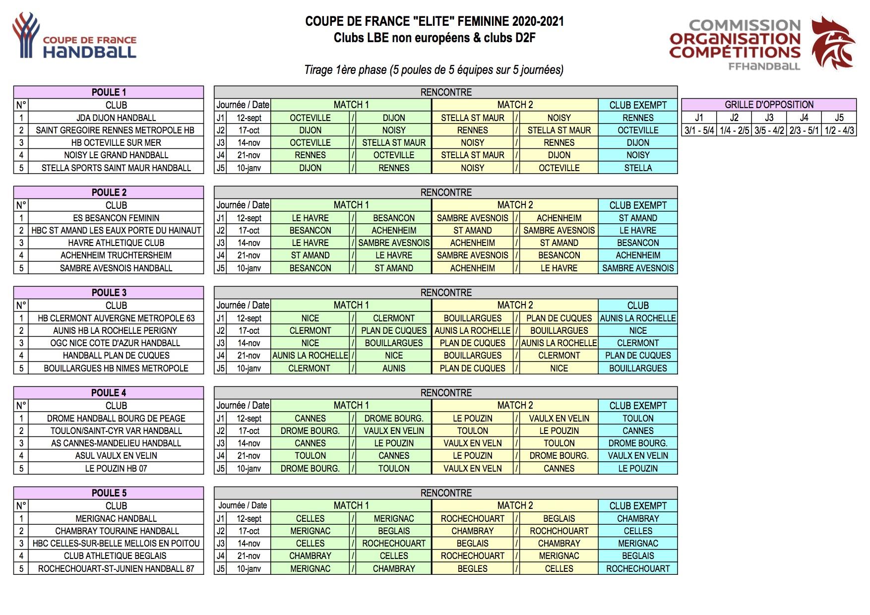 nouvelle formule pour la Coupe de France Elite féminine
